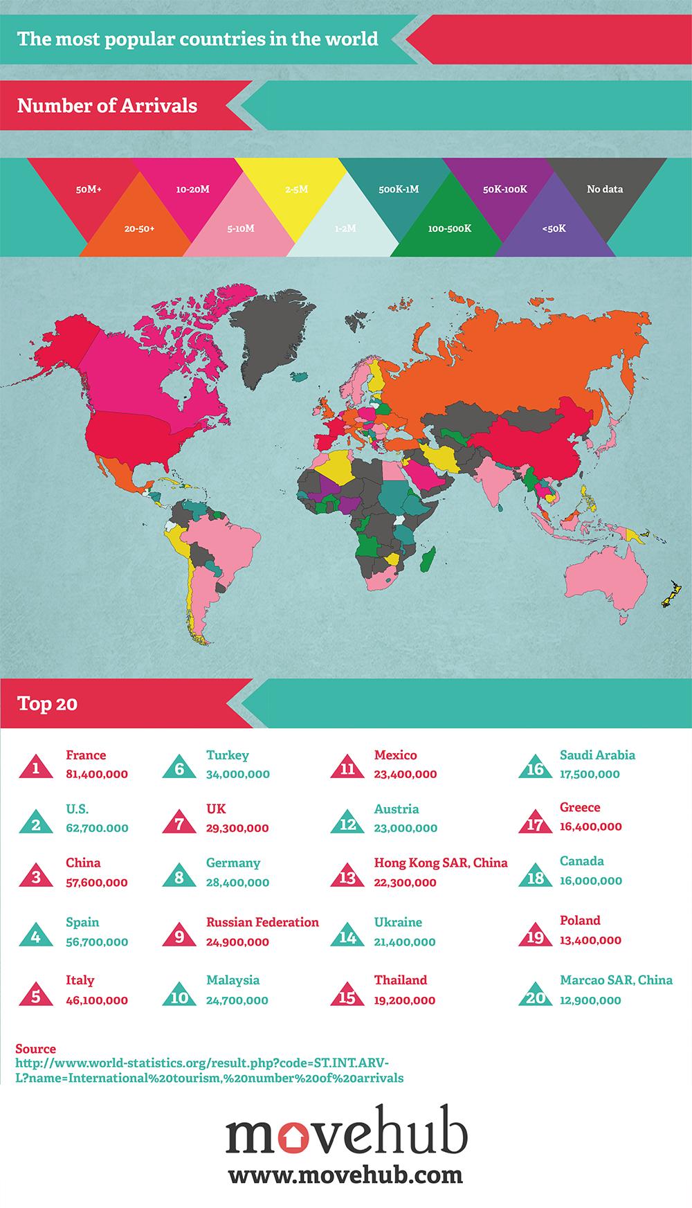 les 20 pays les plus visités au monde