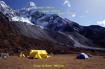 Camp de base