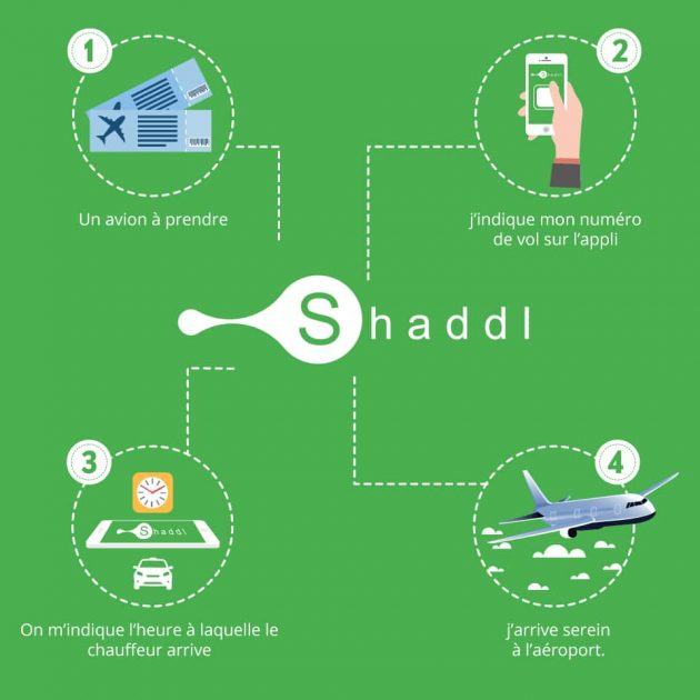 Shaddl, le service de taxi partagé vers les aéroports de Paris