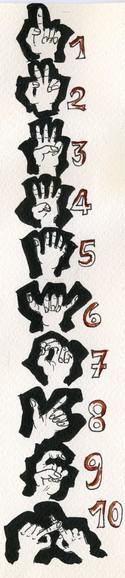 Règles de base pour apprendre à désigner des chiffres sur ses doigts en Chine !